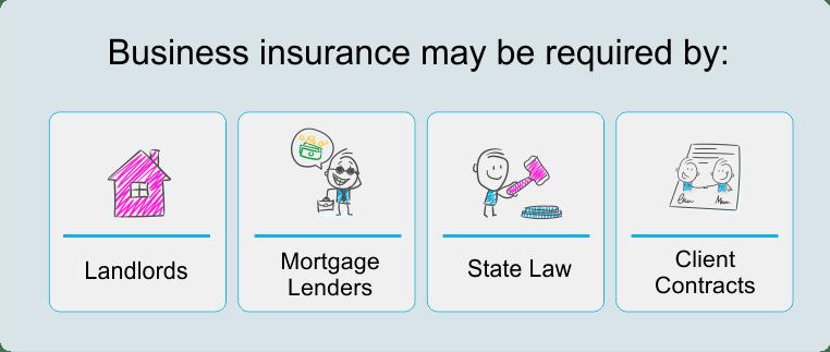 Buy Business Insurance